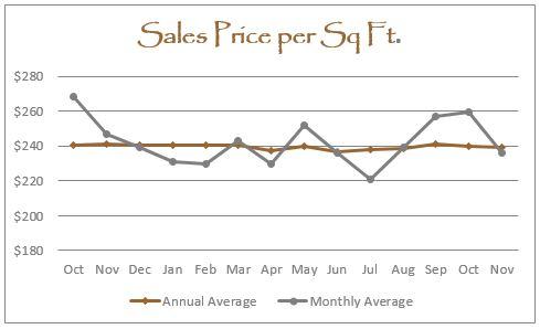 november-2016-graph